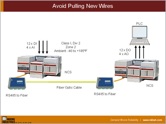 Avoid Pulling New Wires