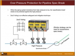 Over Pressure Protection for Pipeline Spec Break