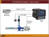 1/4 DIN PID Controller - Flow Control
