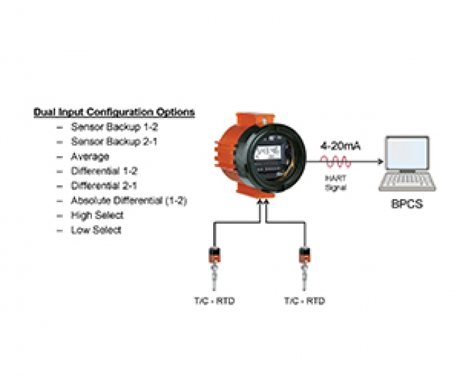 Selecting Smart Temperature Transmitters for General, Hazardous, and Process Safety Applications