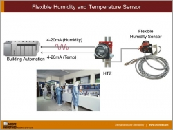 Flexible Humidity and Temperature Sensor