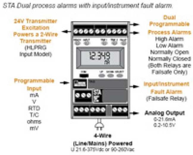 EHelp Tips: Are the STA and SPA2 process alarm relays configurable as Failsafe?