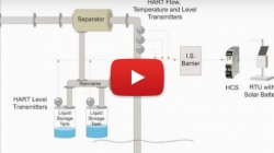 Natural Gas and Oil Wellhead Application Video