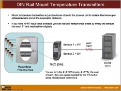 DIN Rail Mount Temperature Transmitters