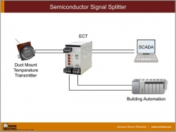 Semiconductor Signal Splitter