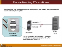 Remote Mounting Temperature Transmitters in Junction Boxes