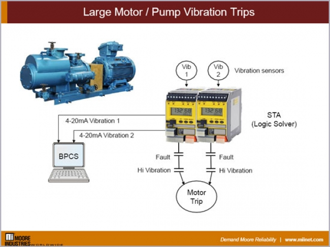 Large Motor /  Pump Vibration Trips