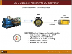 SIL 3 Capable Frequency to DC Converter