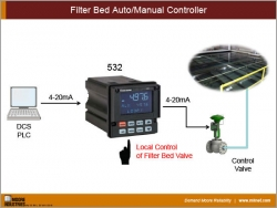 Filter Bed Auto/Manual Controller