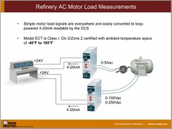 Refinery AC Motor Load Measurements