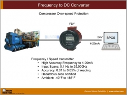 Frequency to DC Convertor