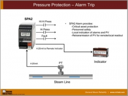 Pressure Protection – Alarm Trip