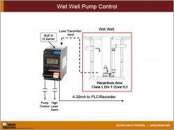 Wet Well Pump Control