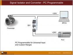 Signal Isolator and Converter - PC Programmable