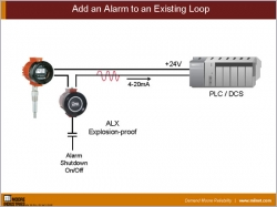 Add an Alarm to an Existing Loop