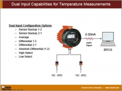 Dual Input Capabilities for Temperature Measurements