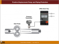 Positive Displacement Pump and Piping Protection
