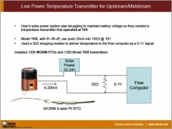 Low Power Temperature Transmitter for Upstream/Midstream