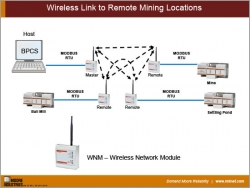 Wireless Link to Remote Mining Locations