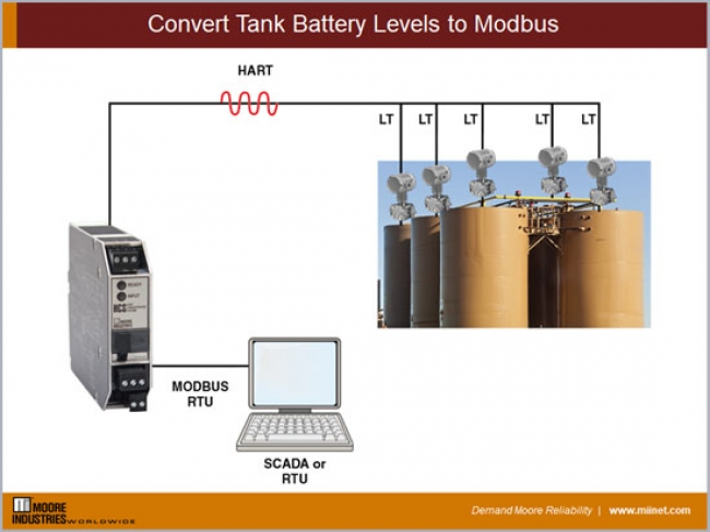 Convert Tank Battery Levels to Modbus