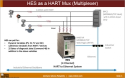 HES as a HART Mux (Multiplexer)