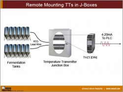 Remote Mounting TTs in J-Boxes