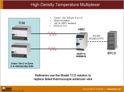 High Density Temperature Multiplexer