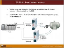 AC Motor Load Measurements