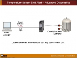 Temperature Sensor Drift Alert – Advanced Diagnostics