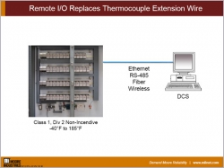 Remote I/O Replaces Thermocouple Extension Wire