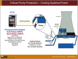 Critical Pump Protection – Cooling Systems/Tower